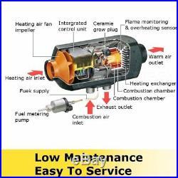 Aérotherme diesel 5KW planaire 5000W 12V pour des bateaux FR de ji