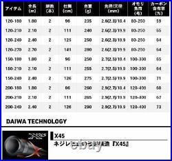 Daiwa Profond Zone 7 Pour 3 Choshi 120-270 Bateau Pêche Tige De Stylé Pêcheur