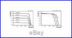 Module solaire enjoysolar Mono 100 W 12 V Panneau solaire Idéal pour bateau